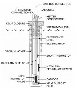 Schéma de la cellule utilisée